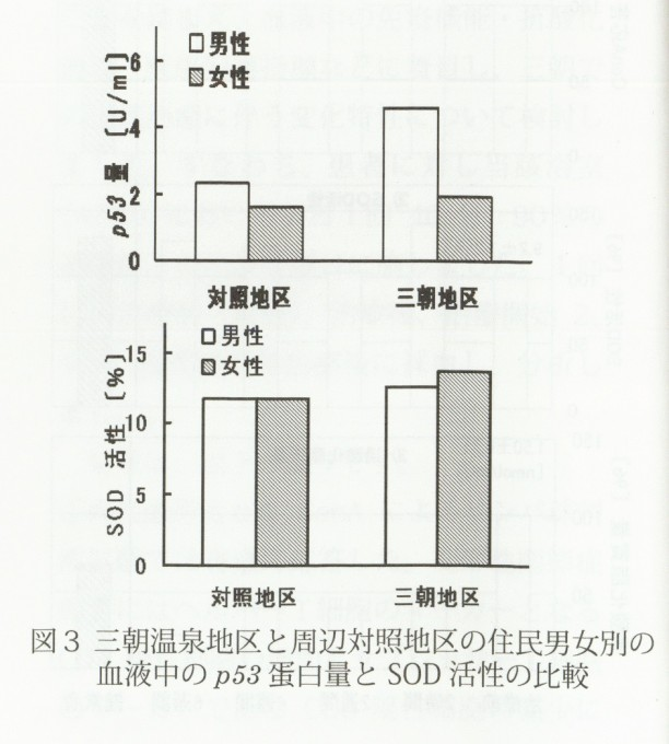 p38(2)