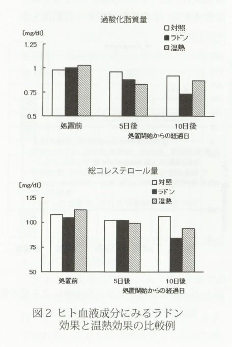 p38(1)