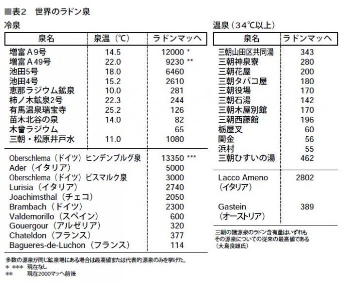 みんかつ43(2)